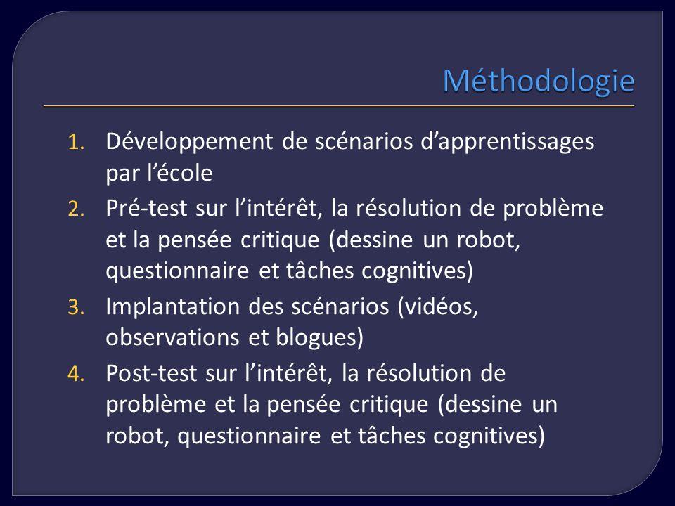 1. Développement de scénarios dapprentissages par lécole 2. Pré-test sur lintérêt, la résolution de problème et la pensée critique (dessine un robot,