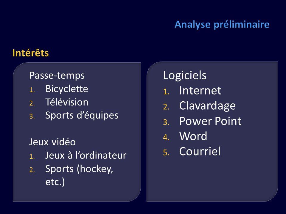 Passe-temps 1. Bicyclette 2. Télévision 3. Sports déquipes Jeux vidéo 1. Jeux à lordinateur 2. Sports (hockey, etc.) Logiciels 1. Internet 2. Clavarda