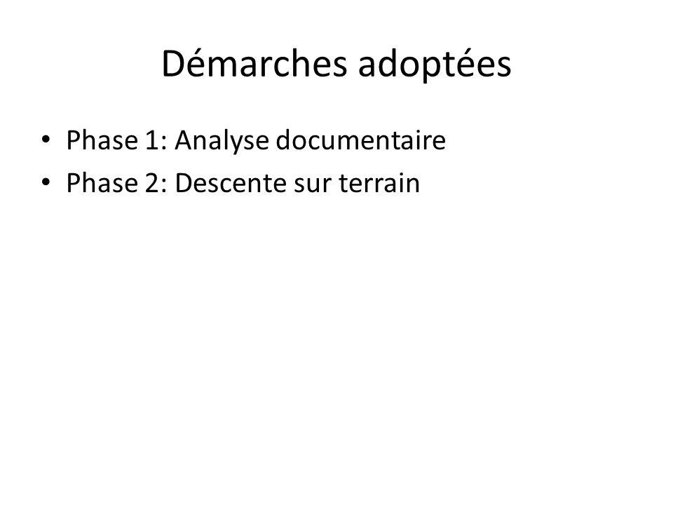 Démarches adoptées Phase 1: Analyse documentaire Phase 2: Descente sur terrain
