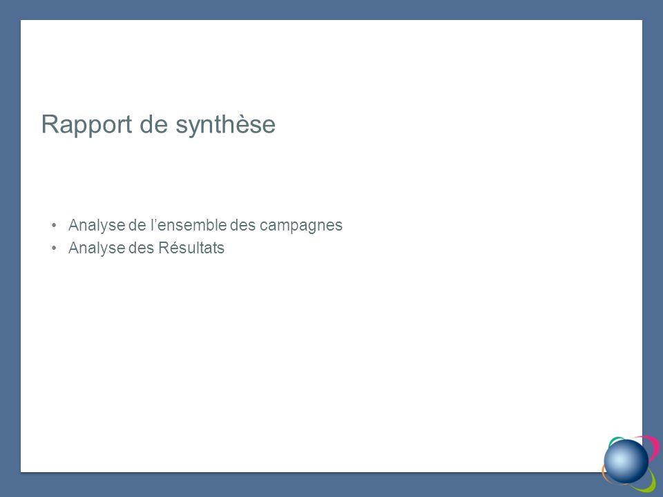 Rapport de synthèse Analyse de lensemble des campagnes Analyse des Résultats