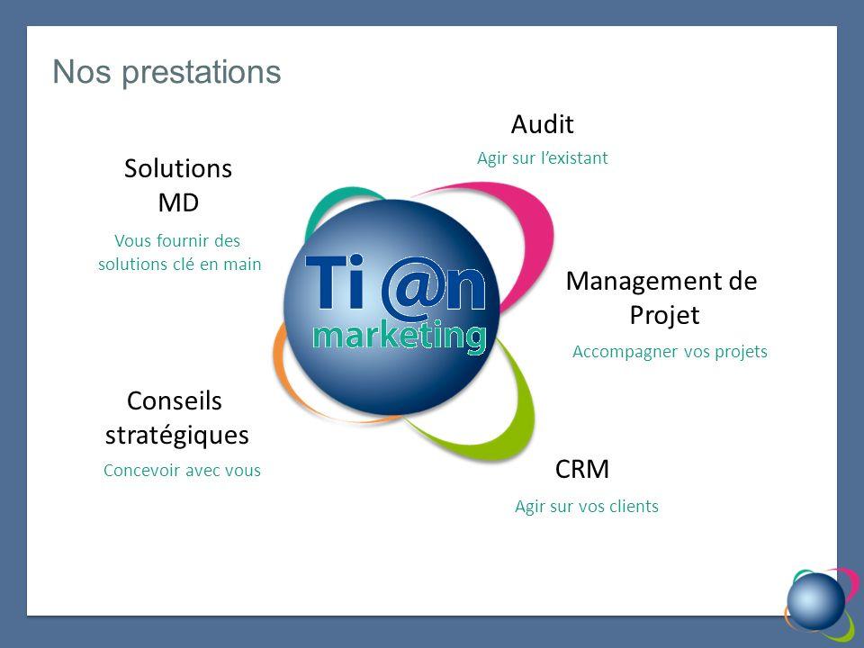 Nos prestations Agir sur lexistant Accompagner vos projets Concevoir avec vous Agir sur vos clients Vous fournir des solutions clé en main Management de Projet Audit CRM Conseils stratégiques Solutions MD