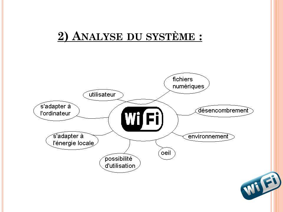 2) A NALYSE DU SYSTÈME :