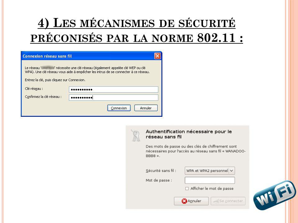 4) L ES MÉCANISMES DE SÉCURITÉ PRÉCONISÉS PAR LA NORME 802.11 :