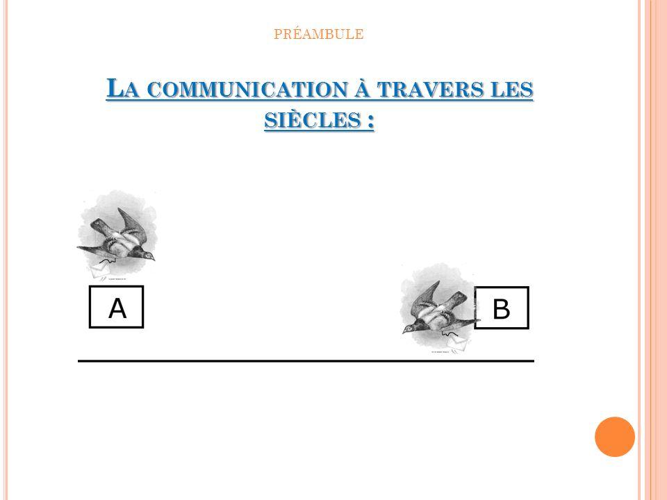 L A COMMUNICATION À TRAVERS LES SIÈCLES : PRÉAMBULE L A COMMUNICATION À TRAVERS LES SIÈCLES :