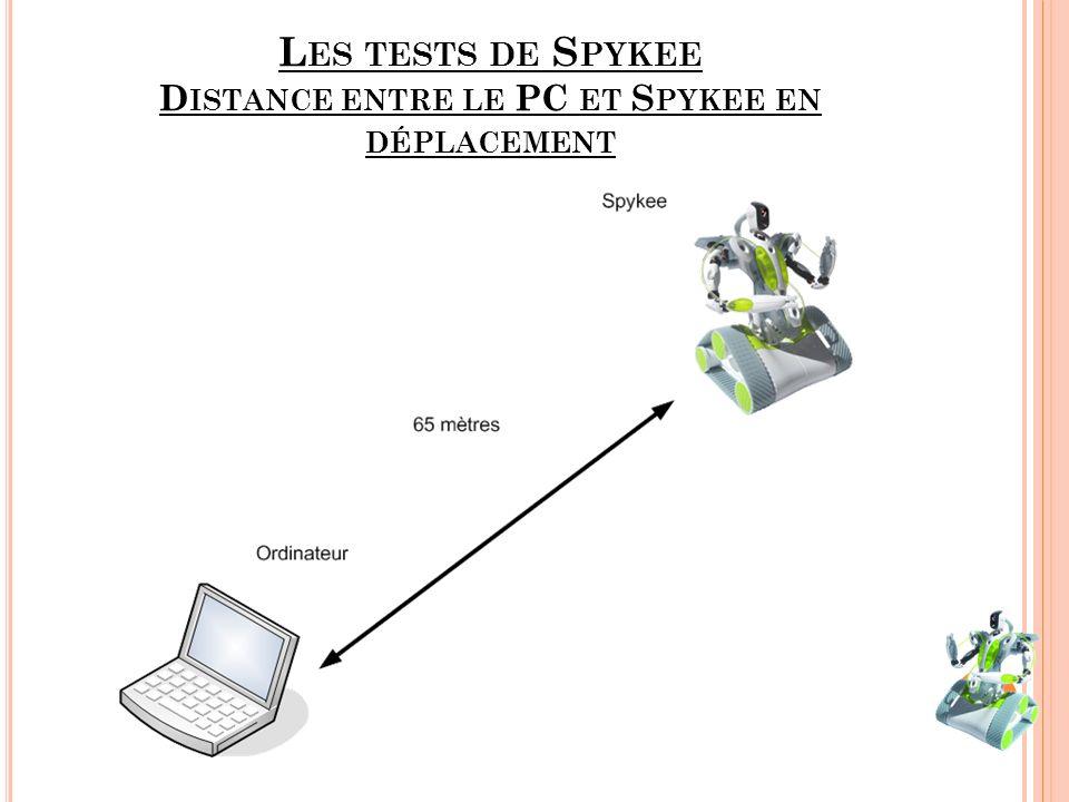 L ES TESTS DE S PYKEE D ISTANCE ENTRE LE PC ET S PYKEE EN DÉPLACEMENT