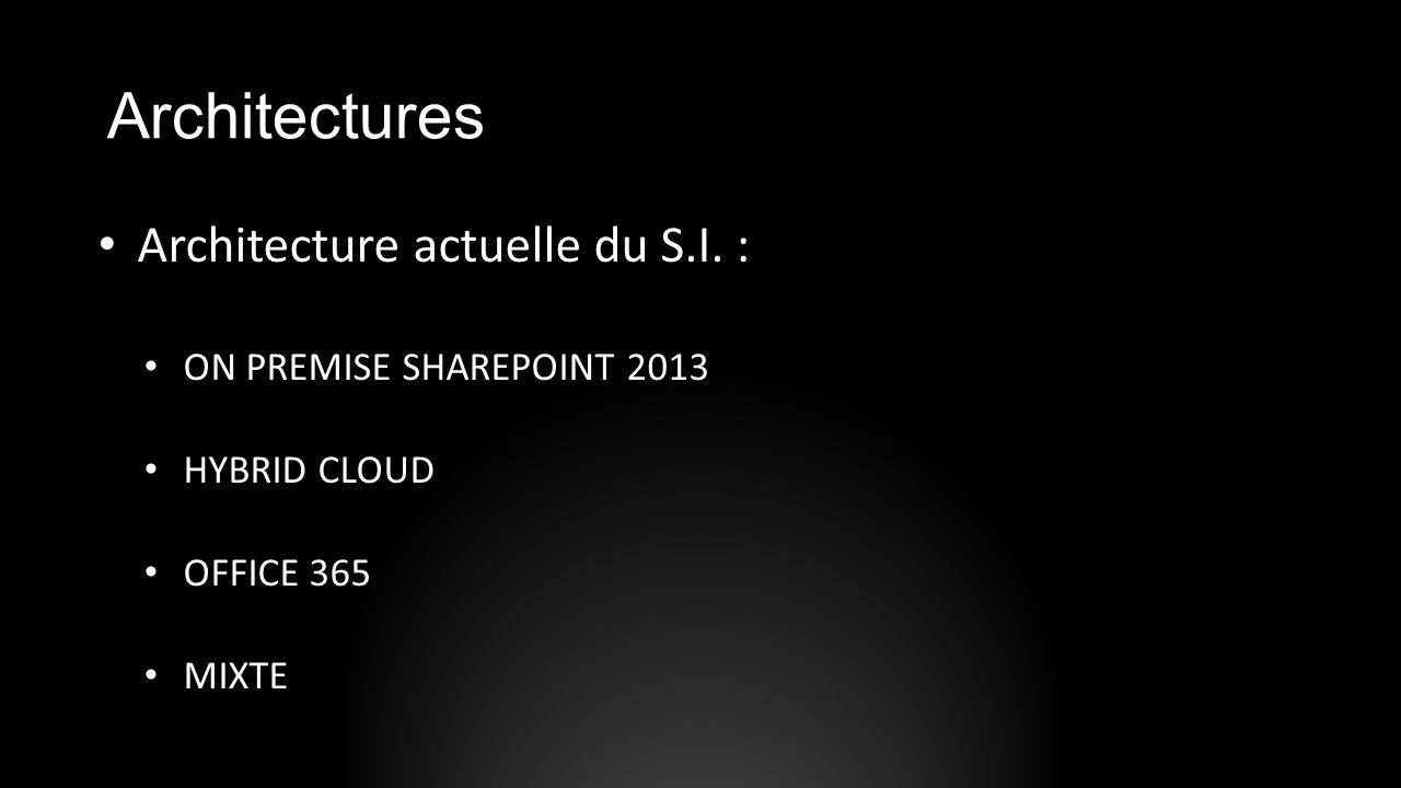 Architectures Architecture actuelle du S.I. : ON PREMISE SHAREPOINT 2013 HYBRID CLOUD OFFICE 365 MIXTE