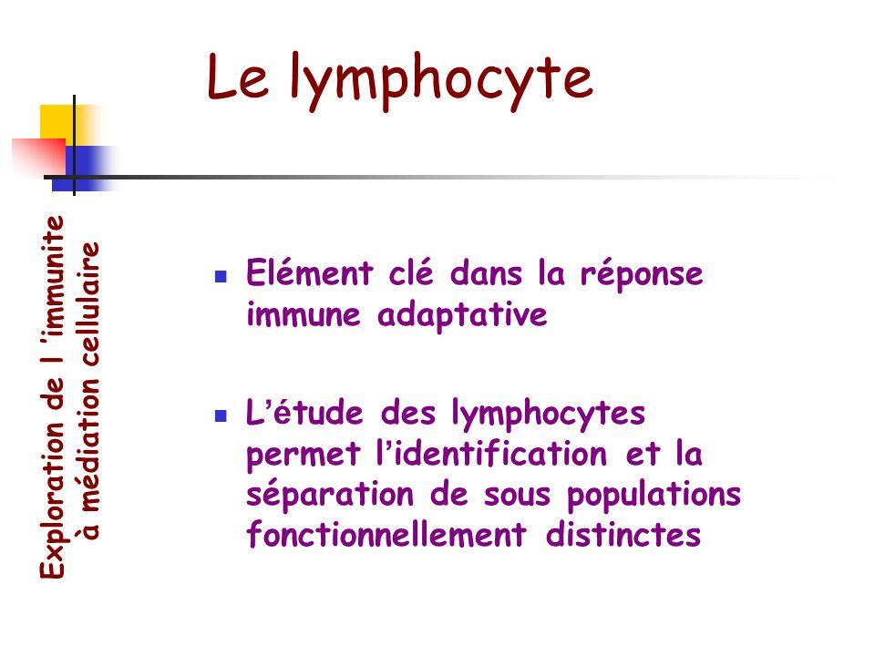 Exploration de l immunite à médiation cellulaire Diagnostic des déficits immunitaires primitifs Caractérisation et suivi des déficits immunitaires sec