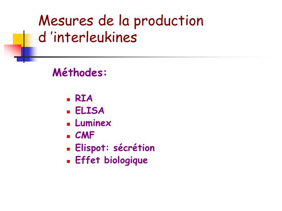 Fonction effectrice des LyT La fonction effectrice des LyT peut être évaluée par le dosage de médiateurs tels que cytokines et cytotoxines Le dosage d