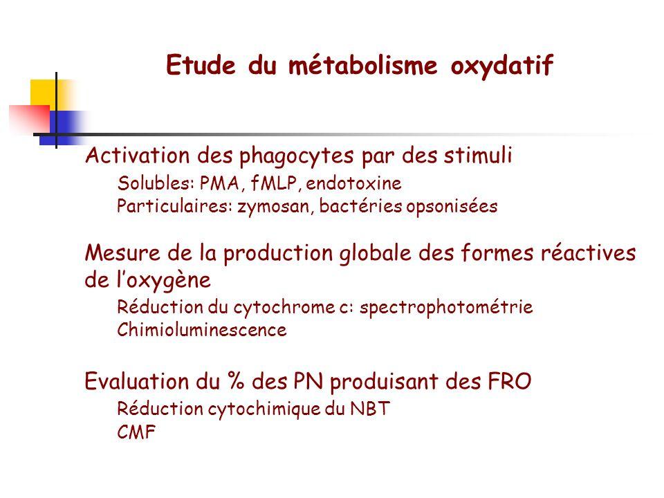 Etude de lingestion Adhérence de E.Coli à la surface des cellules phagocytaires : CMF Ingestion de levure: MO Ingestion de E. Coli opsonisées: CMF