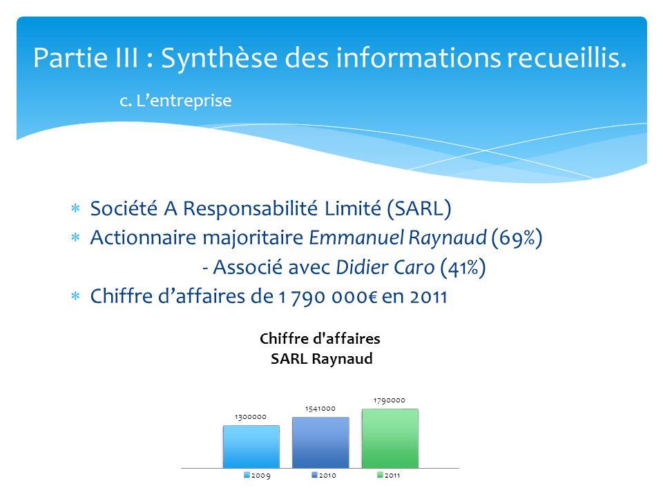 Société A Responsabilité Limité (SARL) Actionnaire majoritaire Emmanuel Raynaud (69%) - Associé avec Didier Caro (41%) Chiffre daffaires de 1 790 000