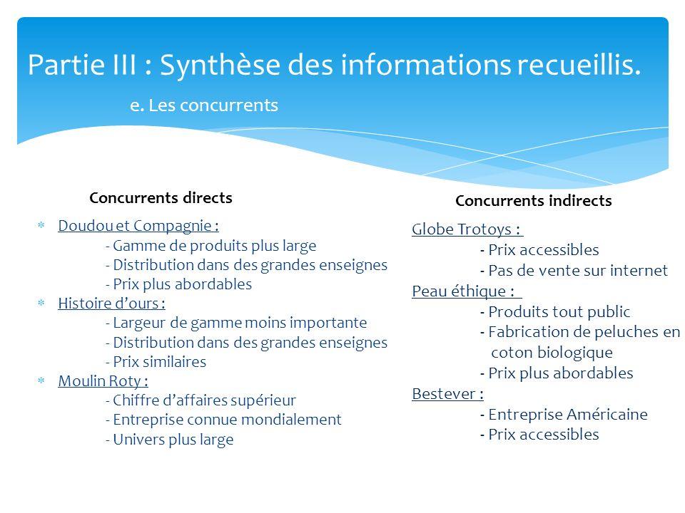 Doudou et Compagnie : - Gamme de produits plus large - Distribution dans des grandes enseignes - Prix plus abordables Histoire dours : - Largeur de ga