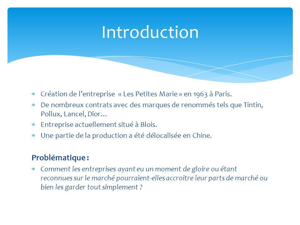 Budget compris entre 10 et 30 euros.Cest important que ce soit une entreprise française.