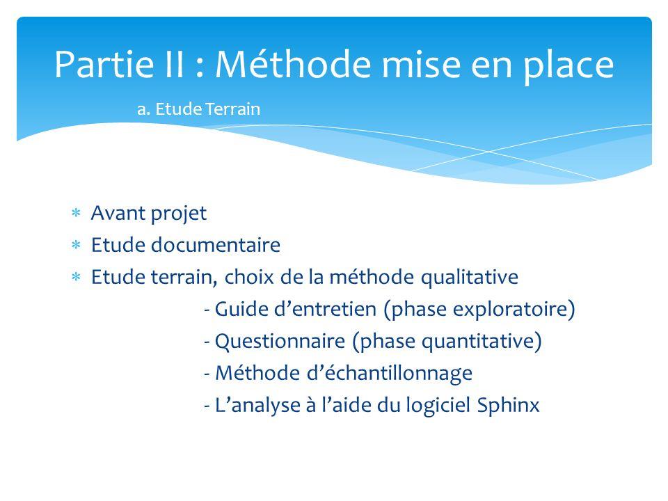 Avant projet Etude documentaire Etude terrain, choix de la méthode qualitative - Guide dentretien (phase exploratoire) - Questionnaire (phase quantita