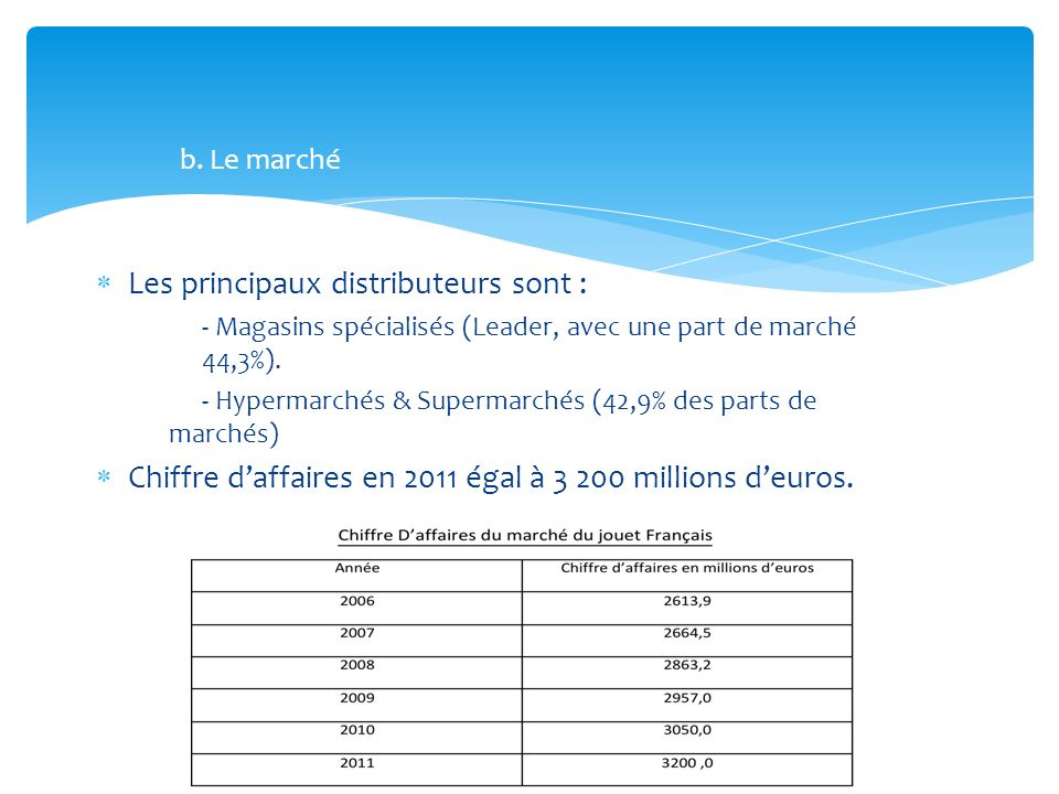 Les principaux distributeurs sont : - Magasins spécialisés (Leader, avec une part de marché 44,3%). - Hypermarchés & Supermarchés (42,9% des parts de