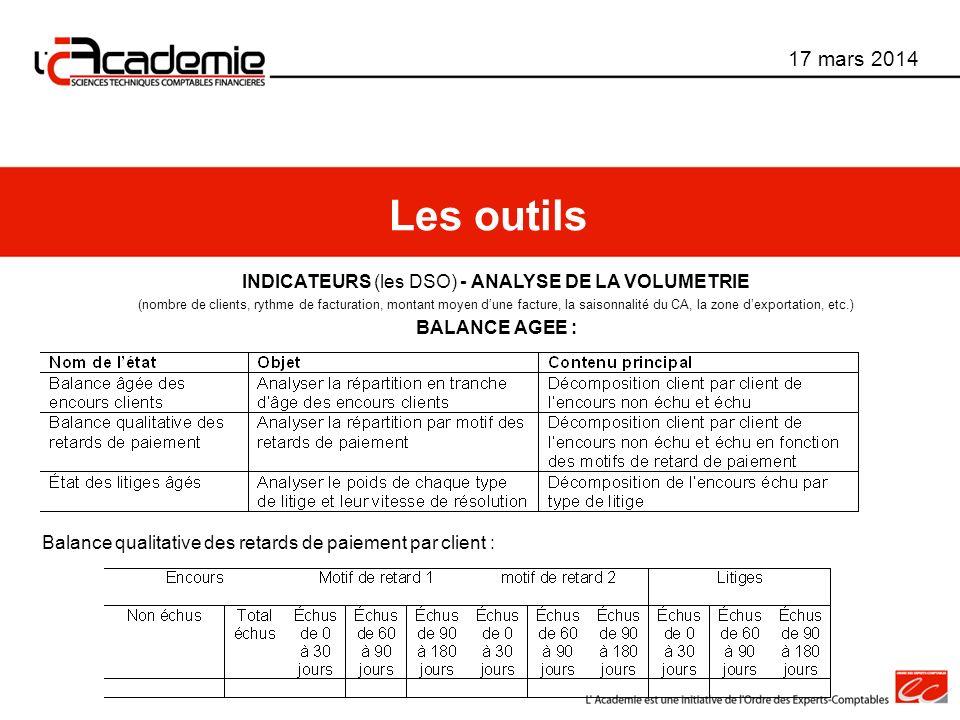 INDICATEURS (les DSO) - ANALYSE DE LA VOLUMETRIE (nombre de clients, rythme de facturation, montant moyen dune facture, la saisonnalité du CA, la zone