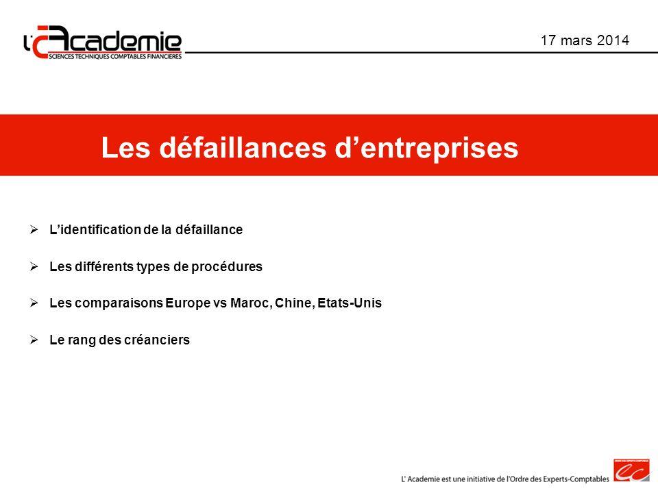 Lidentification de la défaillance Les différents types de procédures Les comparaisons Europe vs Maroc, Chine, Etats-Unis Le rang des créanciers 17 mar