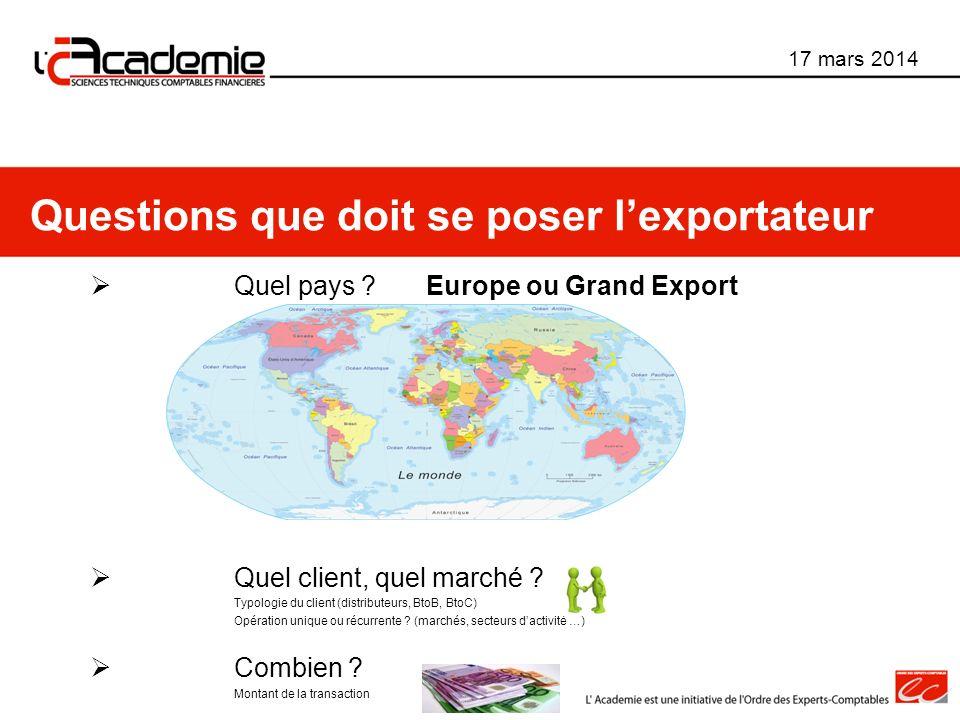 Questions que doit se poser lexportateur Quel pays ?Europe ou Grand Export Quel client, quel marché ? Typologie du client (distributeurs, BtoB, BtoC)