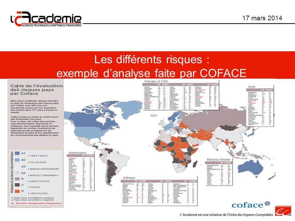 Les différents risques : exemple danalyse faite par COFACE 17 mars 2014