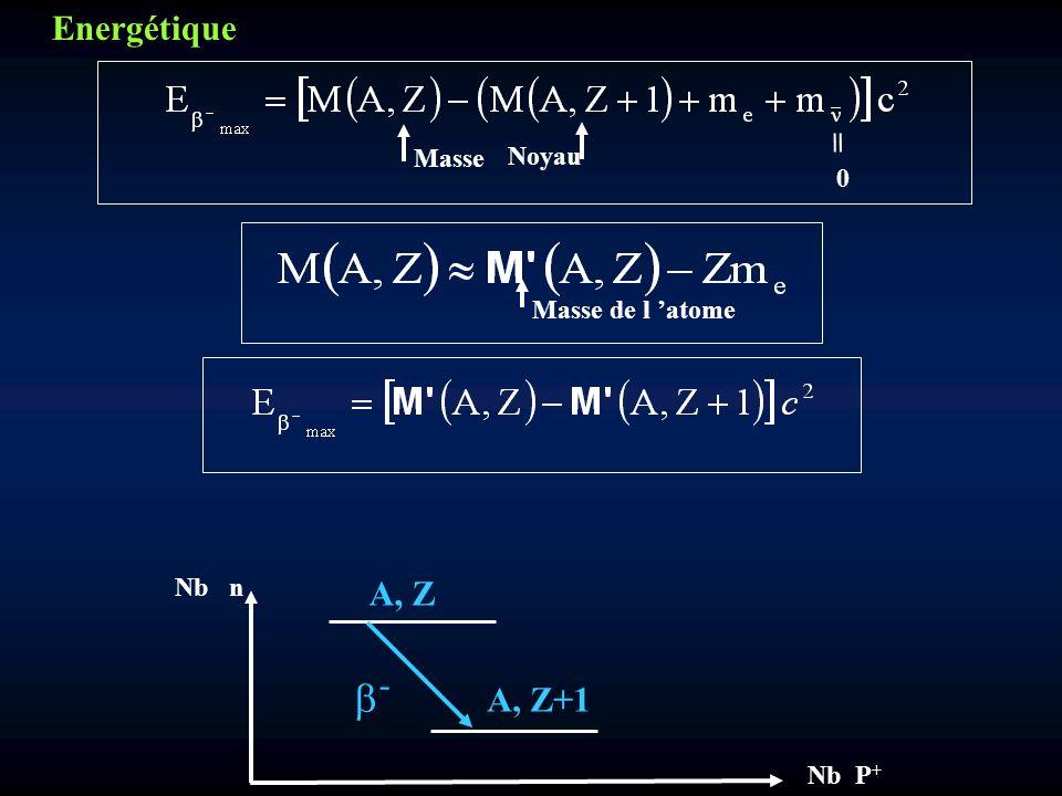 Energétique = 0 MasseNoyau Masse de l atome A, Z A, Z+1 - Nb n Nb P +