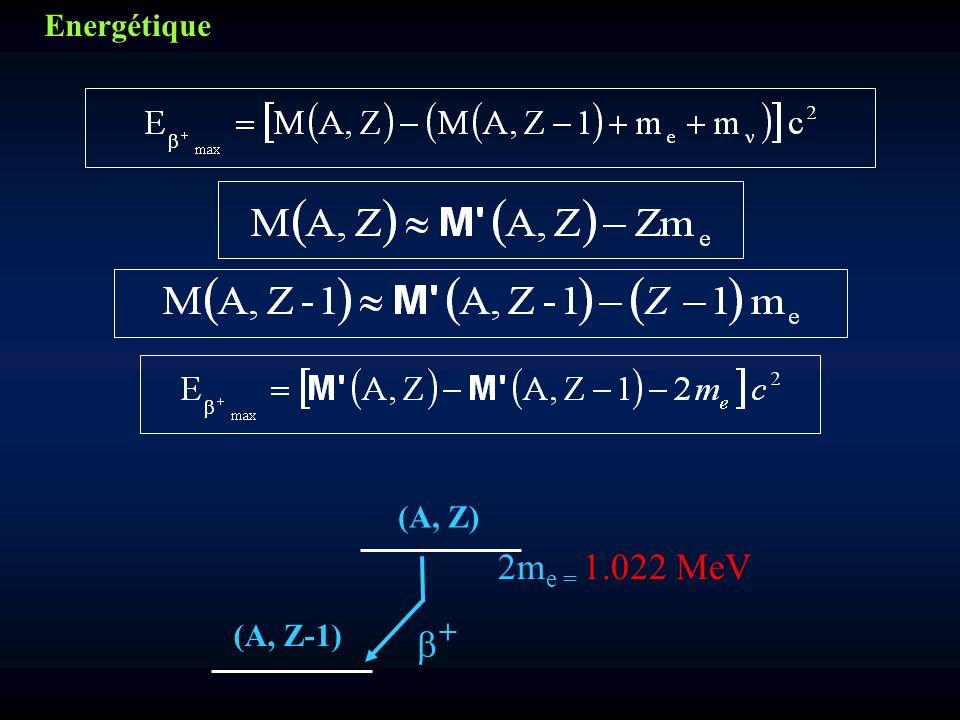 Energétique (A, Z) + 2m e = 1.022 MeV (A, Z-1)