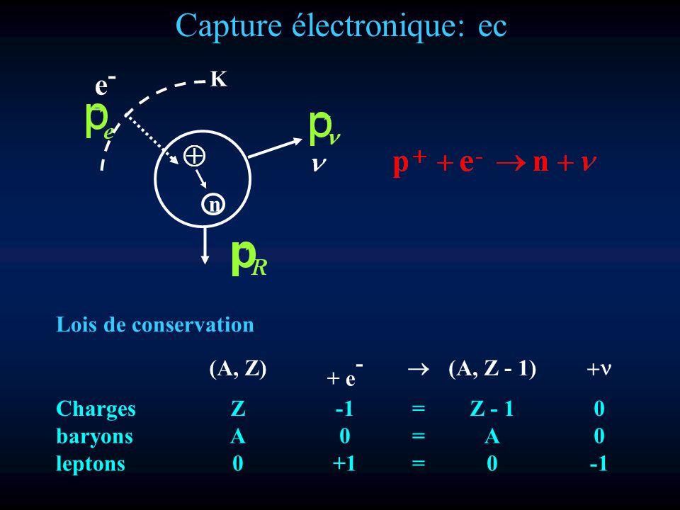 Capture électronique: ec Lois de conservation n e-e- (A, Z) + e - (A, Z - 1) + ChargesZ=Z - 10 baryons A0=A0 leptons 0+1=0 K