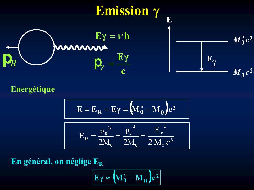 Emission E E Energétique En général, on néglige E R