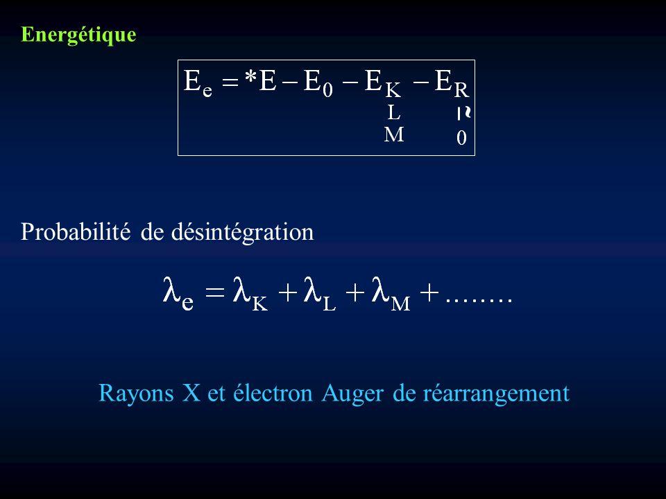 Energétique ˜ Probabilité de désintégration Rayons X et électron Auger de réarrangement