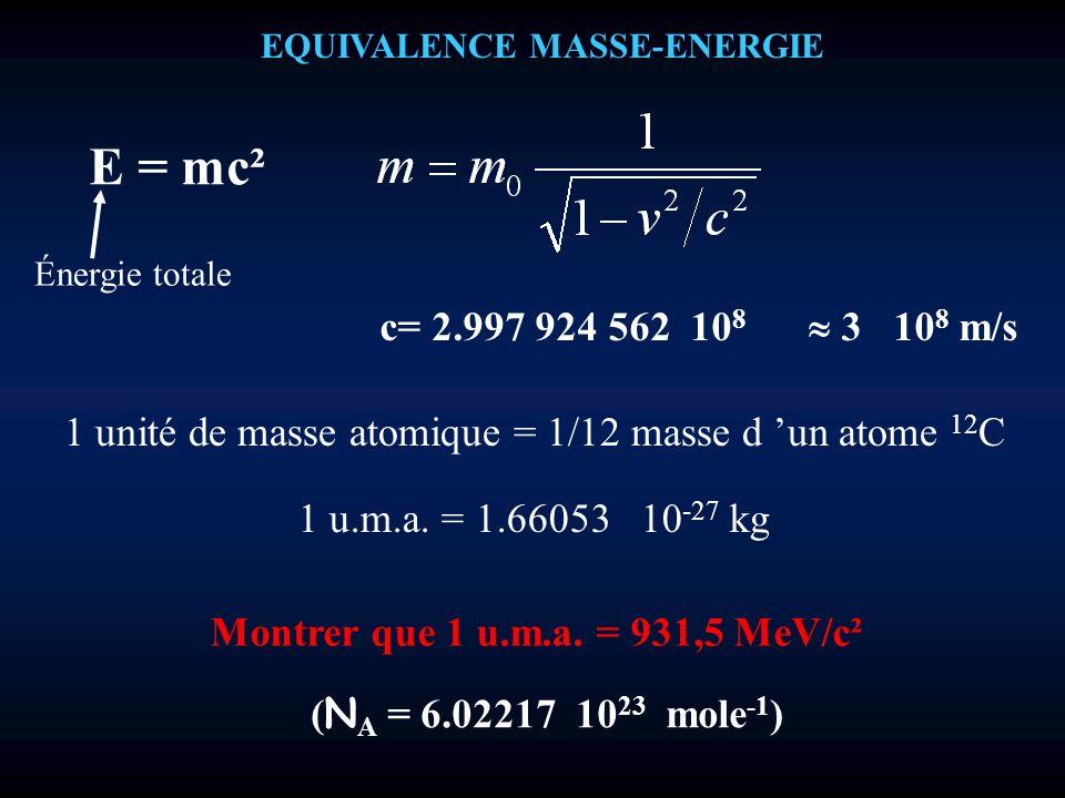 EQUIVALENCE MASSE-ENERGIE E = mc² Énergie totale c= 2.997 924 562 10 8 3 10 8 m/s 1 unité de masse atomique = 1/12 masse d un atome 12 C 1 u.m.a. = 1.