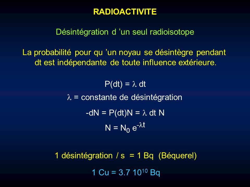 RADIOACTIVITE Désintégration d un seul radioisotope La probabilité pour qu un noyau se désintègre pendant dt est indépendante de toute influence extér