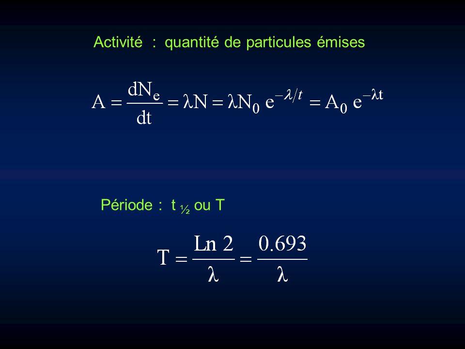 Activité : quantité de particules émises Période : t ½ ou T