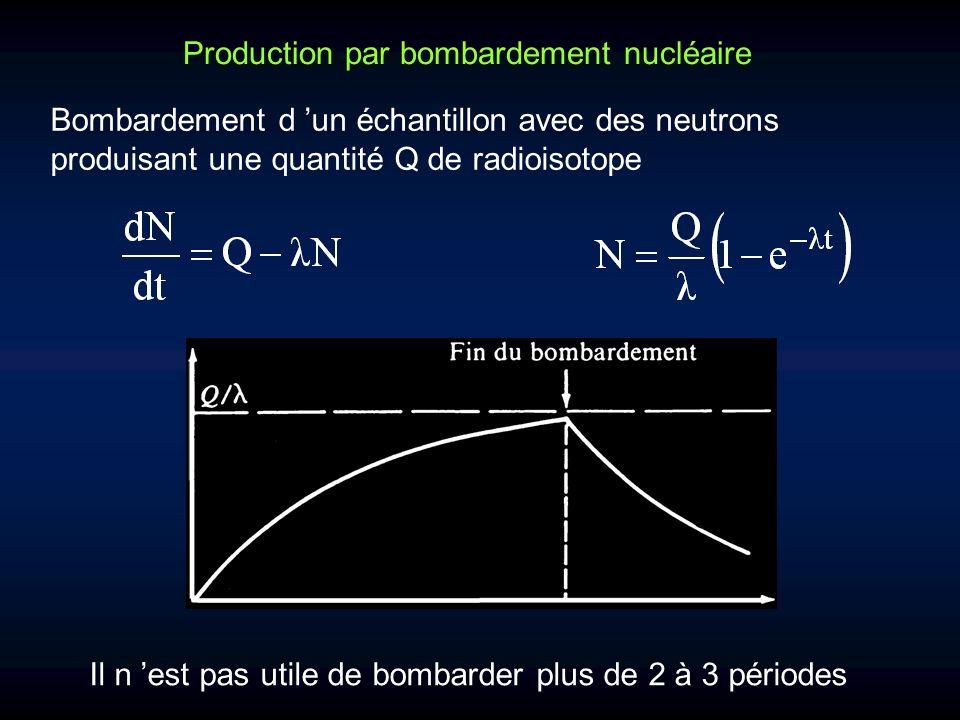 Production par bombardement nucléaire Bombardement d un échantillon avec des neutrons produisant une quantité Q de radioisotope Il n est pas utile de