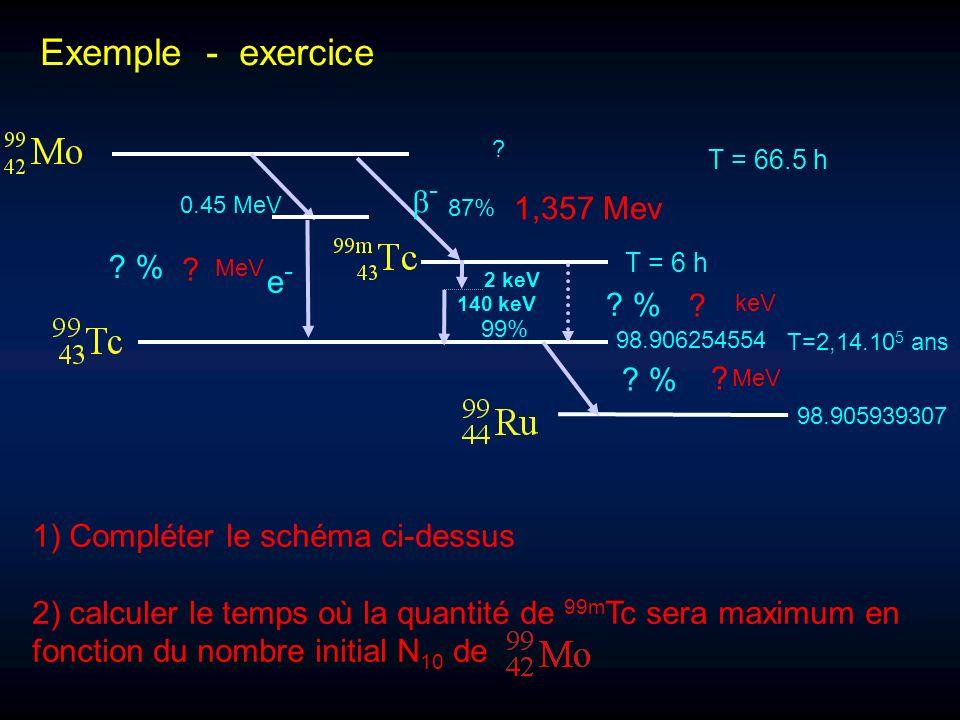 Exemple - exercice 0.45 MeV e-e- MeV T = 66.5 h - 87% T = 6 h 2 keV 140 keV 99% keV 98.905939307 T=2,14.10 5 ans ? MeV 98.906254554 1) Compléter le sc