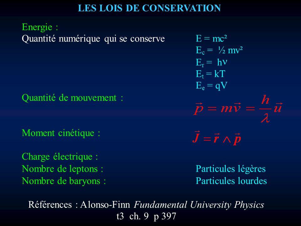LES LOIS DE CONSERVATION Energie : Quantité numérique qui se conserveE =mc² E c = ½mv² E r =h E t = kT E e =qV Quantité de mouvement : Moment cinétiqu