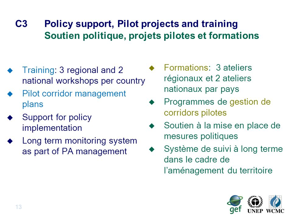 C3Policy support, Pilot projects and training Soutien politique, projets pilotes et formations Training: 3 regional and 2 national workshops per country Pilot corridor management plans Support for policy implementation Long term monitoring system as part of PA management 13 Formations: 3 ateliers régionaux et 2 ateliers nationaux par pays Programmes de gestion de corridors pilotes Soutien à la mise en place de mesures politiques Système de suivi à long terme dans le cadre de laménagement du territoire