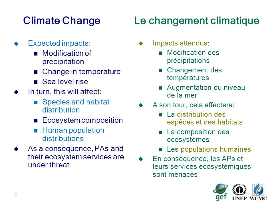 Climate change impacts on biodiversity Impacts du changement climatique sur la biodiversité Latitude Country A / Pays A Country B / Pays B Original distribution Distribution dorigine Depth Climate-shifted distribution Distribution déplacée due au changement climatique Local extinction Extinction locale Migration/ Invasion Adapted from / Adapté daprès Cheung, 2009 N Protected Area Aire Protégée