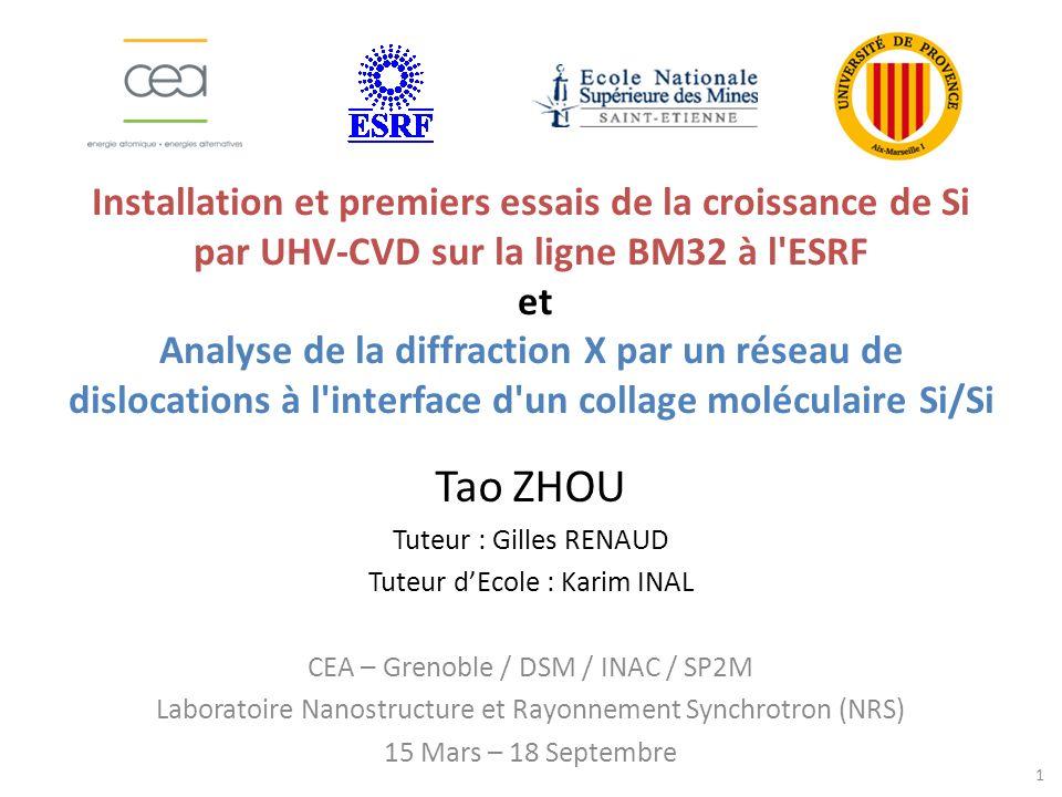 Installation et premiers essais de la croissance de Si par UHV-CVD sur la ligne BM32 à l'ESRF et Analyse de la diffraction X par un réseau de dislocat