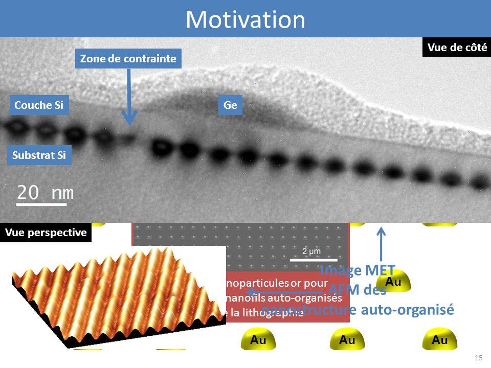 15 Motivation Rangée des nanoparticules or pour lélaboration des nanofils auto-organisés à laide de la lithographie Image MET AFM des nanostructure au