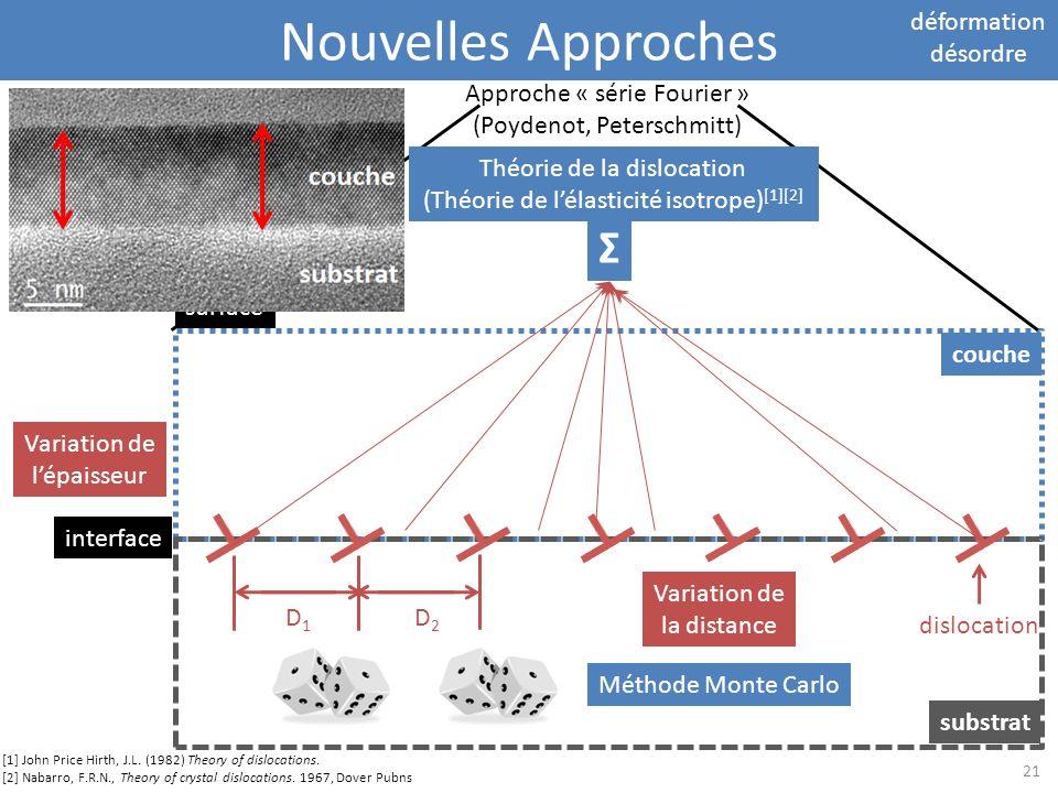 Nouvelles Approches déformation désordre couche substrat dislocation interface D1D1 surface Approche « série Fourier » (Poydenot, Peterschmitt) D2D2 M