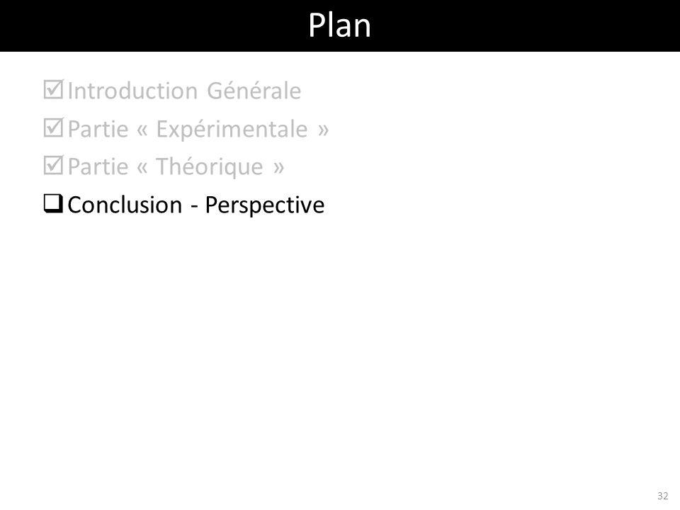 Introduction Générale Partie « Expérimentale » Partie « Théorique » Conclusion - Perspective Plan 32