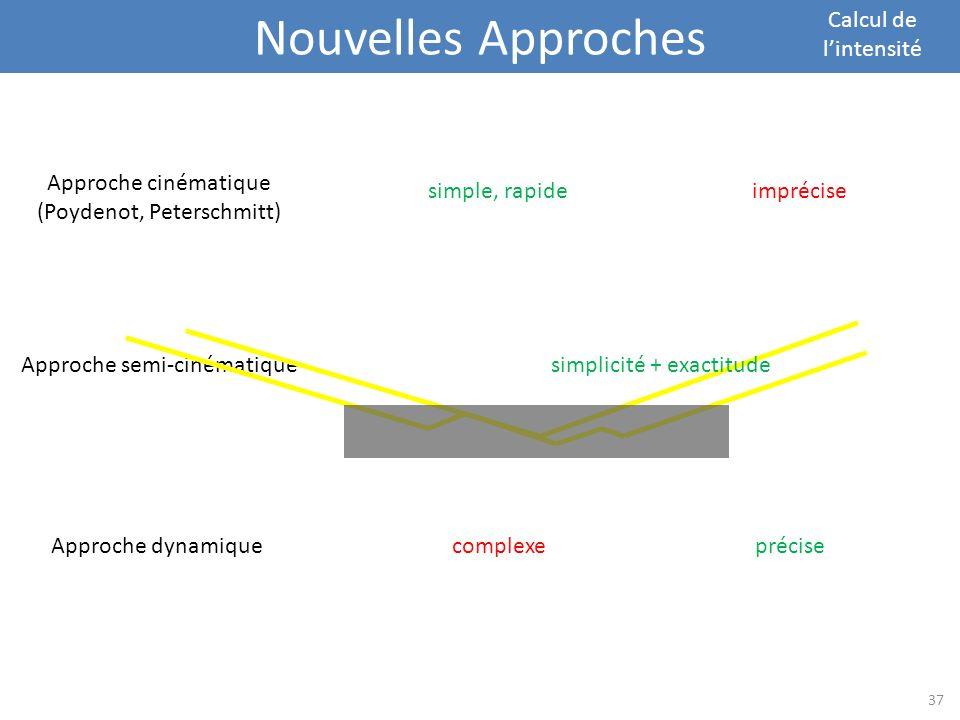 Nouvelles Approches Calcul de lintensité Approche cinématique (Poydenot, Peterschmitt) Approche dynamique Approche semi-cinématique simple, rapideimpr