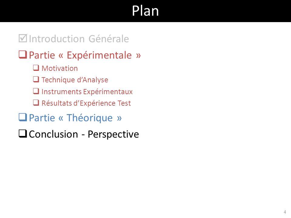 Introduction Générale Partie « Expérimentale » Motivation Technique dAnalyse Instruments Expérimentaux Résultats dExpérience Test Partie « Théorique »