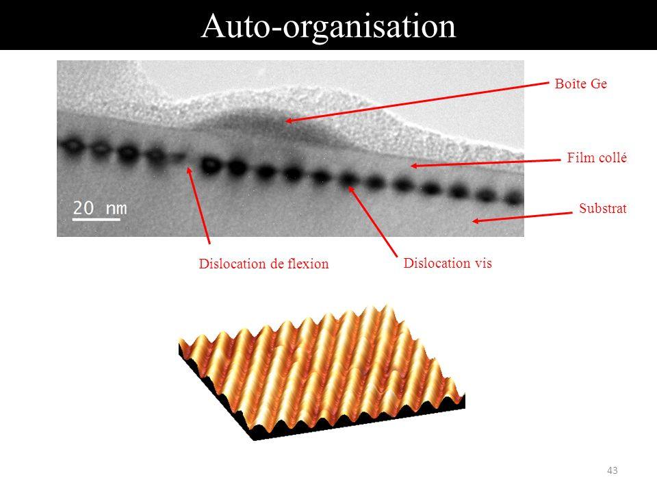 Auto-organisation Boîte Ge Film collé Substrat Dislocation vis Dislocation de flexion 43