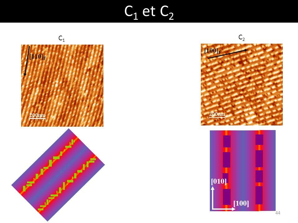 C 1 et C 2 C1C1 [110] F C2C2 [100] F [100] [010] 44