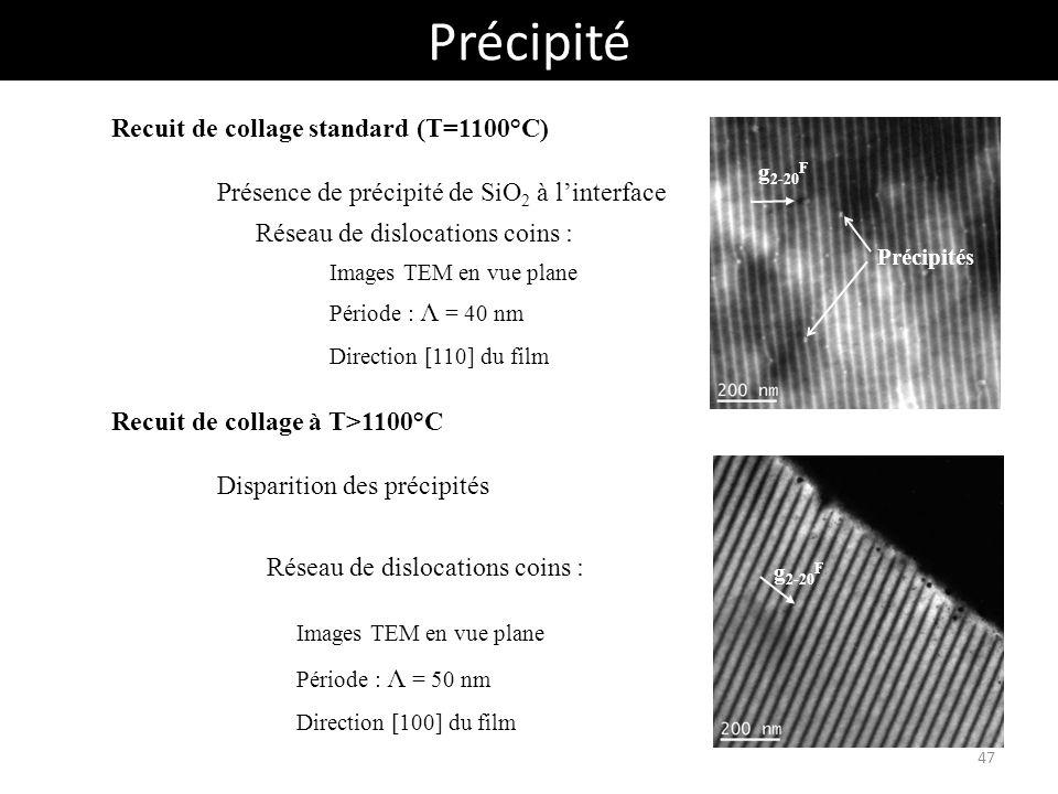 Précipité 47 Images TEM en vue plane Période : Λ = 40 nm Direction [110] du film Réseau de dislocations coins : Recuit de collage standard (T=1100°C)