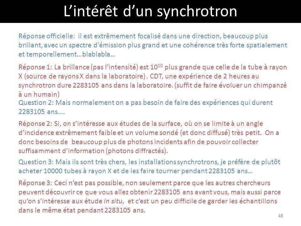Lintérêt dun synchrotron Réponse officielle: il est extrêmement focalisé dans une direction, beaucoup plus brillant, avec un spectre d'émission plus g