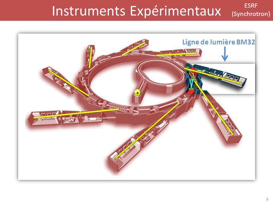 Instruments Expérimentaux Ligne de lumière BM32 ESRF (Synchrotron) e 9