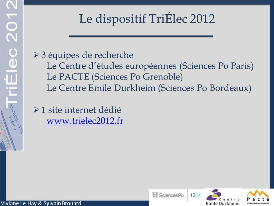 Un Zoom : Dynamiques politiques 2012 (Brouard et al.) Viviane Le Hay & Sylvain Brouard 5 vagues pré-électorales V1V2V3V4V5 Date6-7 juil.