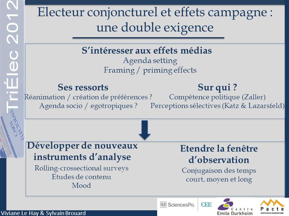 Conclusion Viviane Le Hay & Sylvain Brouard Des résultats approfondis à venir Un modèle idéal pas si loin… RCS Panel