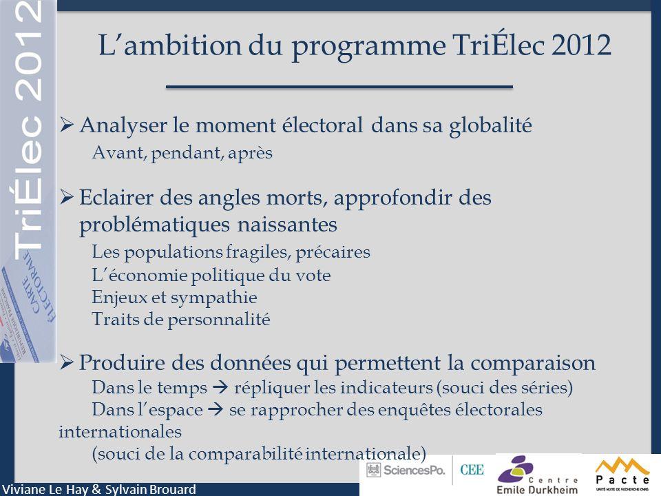 Merci pour votre attention Viviane Le Hay & Sylvain Brouard v.le.hay@sciencespobordeaux.fr