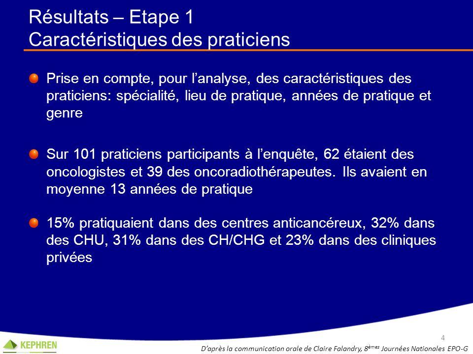 Résultats – Etape 1 Caractéristiques des praticiens Prise en compte, pour lanalyse, des caractéristiques des praticiens: spécialité, lieu de pratique,